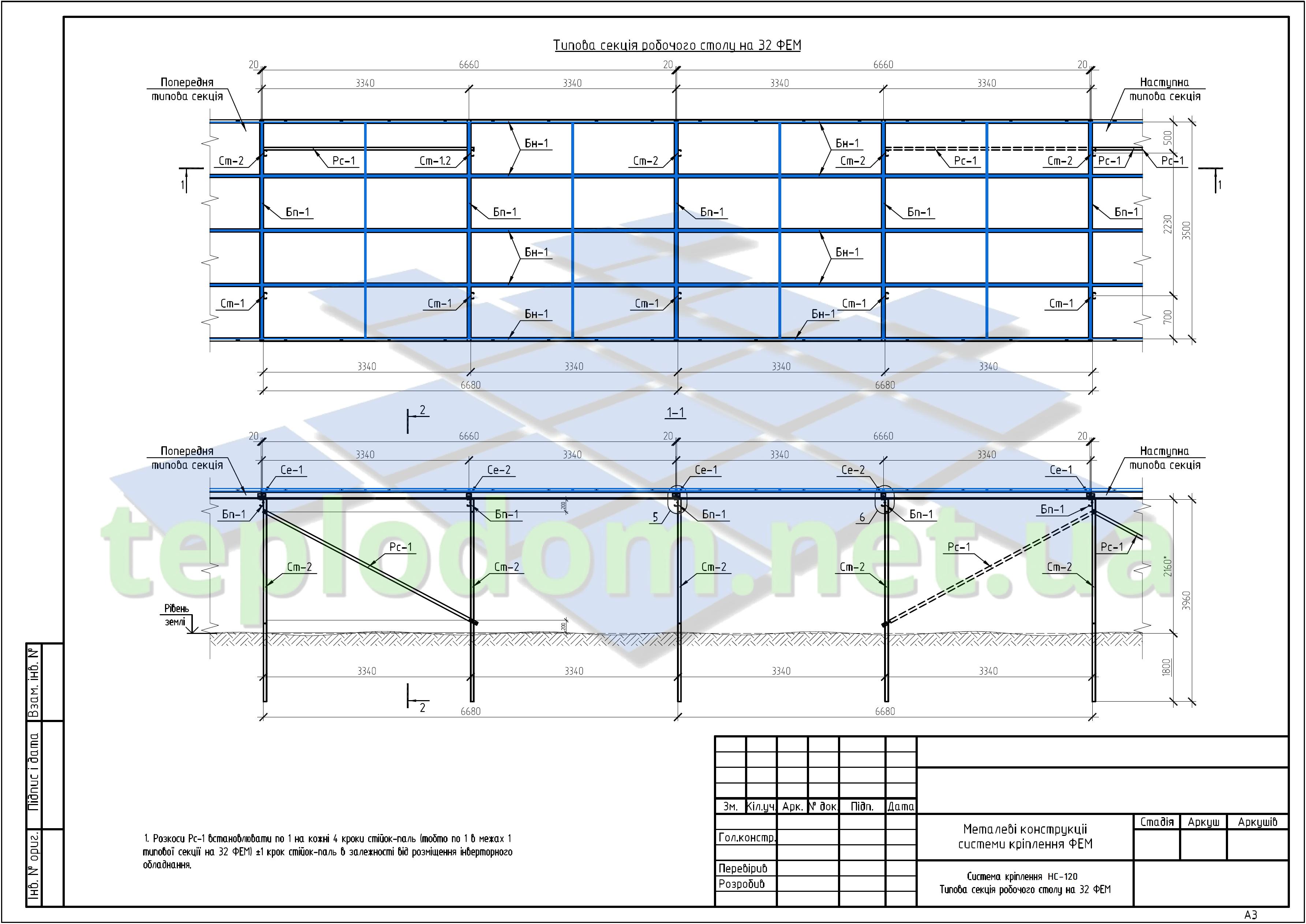 проект солнечной электростанции, монтажные крепления для наземной солнечной станци
