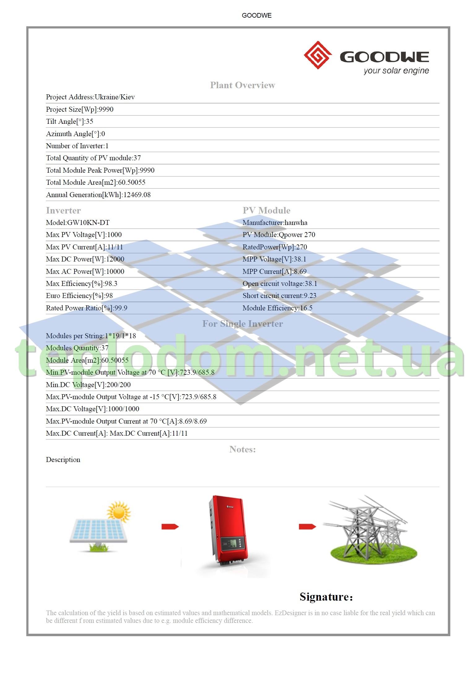 проект солнечной электростанции, калькуляторы солнечного оборудования