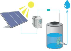 Система автономного полива и орошения на солнечной энергии